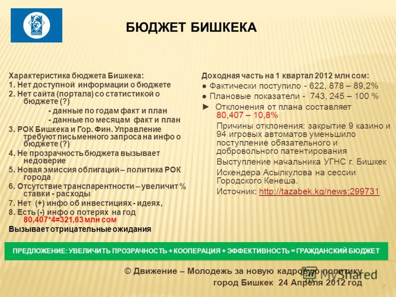 БЮДЖЕТ БИШКЕКА Характеристика бюджета Бишкека: 1. Нет доступной информации о бюджете 2. Нет сайта (портала) со статистикой о бюджете (?) - данные по годам факт и план - данные по месяцам факт и план 3. РОК Бишкека и Гор. Фин. Управление требуют письм