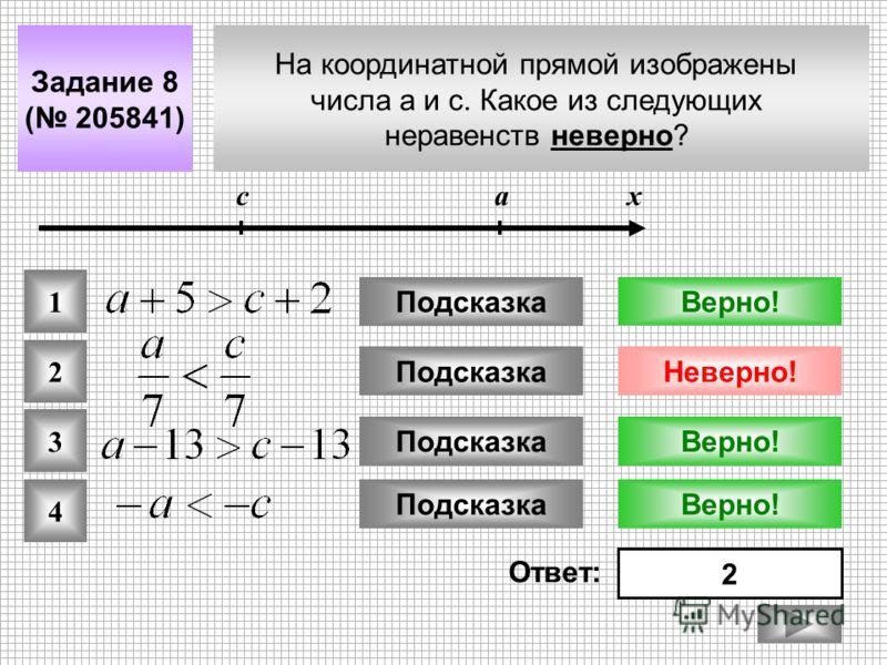 На координатной прямой изображены числа а и с. Какое из следующих неравенств неверно? Задание 8 ( 205841) Подсказка 1 2 4 Неверно! Верно! Ответ: 2 Верно! Подсказка 3 сaх