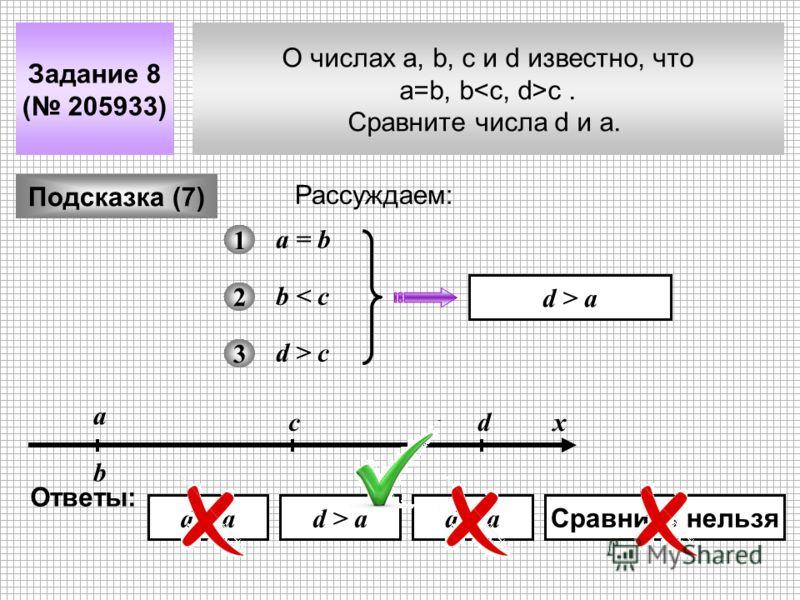О числах a, b, c и d известно, что a=b, b c. Сравнитe числа d и a. Задание 8 ( 205933) b c х Подсказка (7) Ответы: Сравнить нельзя d > a a Рассуждаем: 1 a = b 2 b < c 3 d > c d d < ad > ad = a