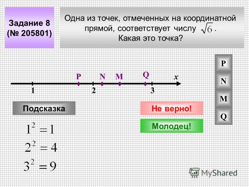 Одна из точек, отмеченных на координатной прямой, соответствует числу. Какая это точка? Задание 8 ( 205801) 123 х PNM Q Подсказка P N M Q Не верно! Молодец!