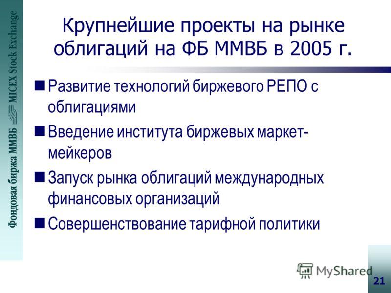 21 Крупнейшие проекты на рынке облигаций на ФБ ММВБ в 2005 г. nРазвитие технологий биржевого РЕПО с облигациями nВведение института биржевых маркет- мейкеров nЗапуск рынка облигаций международных финансовых организаций nСовершенствование тарифной пол