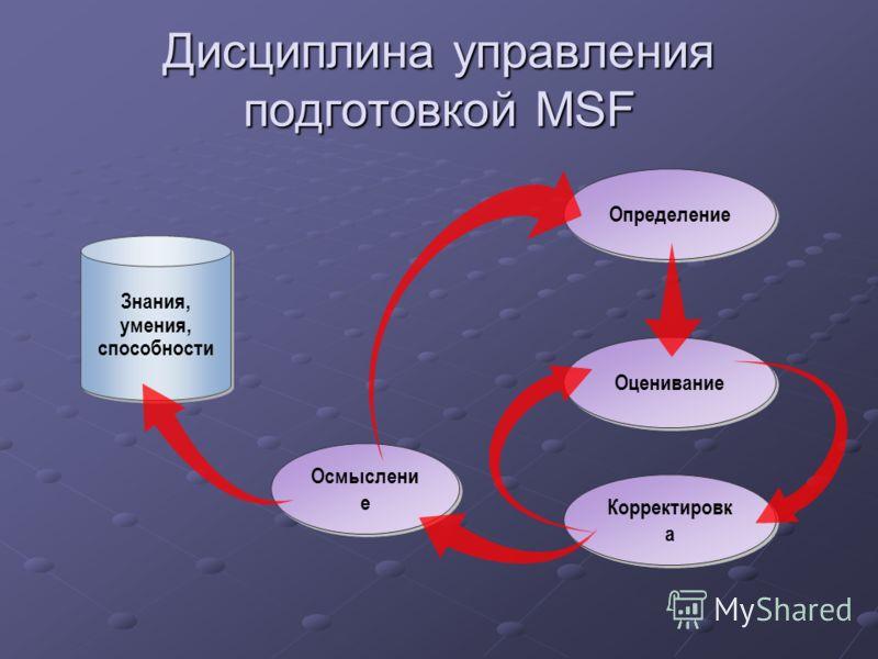 Определение Дисциплина управления подготовкой MSF Знания, умения, способности Корректировк а Оценивание Осмыслени е