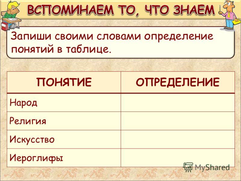 Запиши своими словами определение понятий в таблице. ПОНЯТИЕОПРЕДЕЛЕНИЕ Народ Религия Искусство Иероглифы