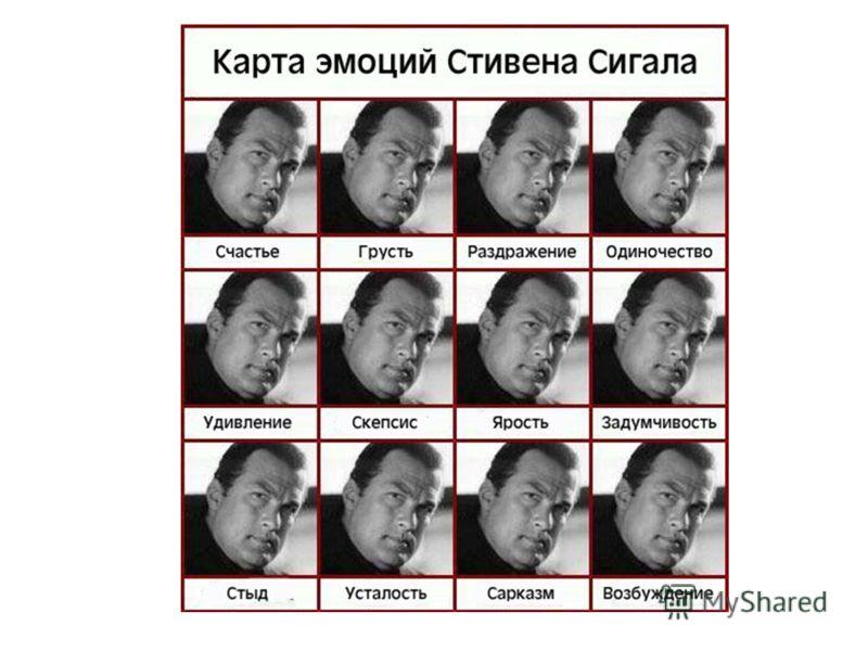 Эмоции в структуре личности и поведении доц. каф. социальных и гуманитарных наук Поршнев А.В.