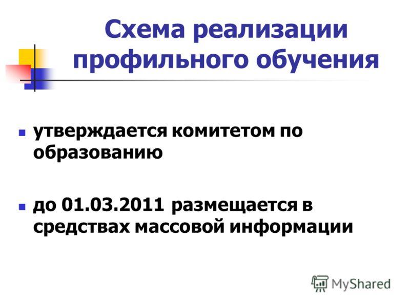 Схема реализации профильного обучения утверждается комитетом по образованию до 01.03.2011 размещается в средствах массовой информации