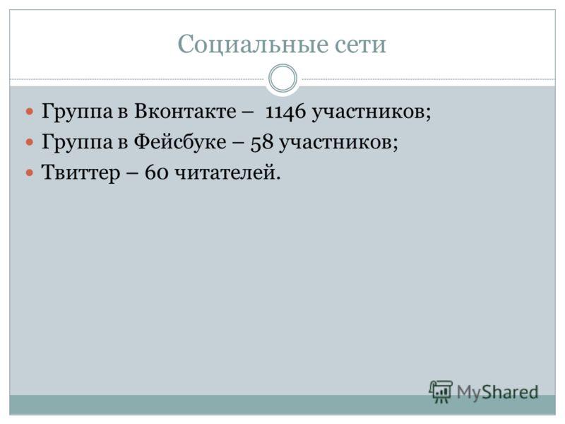 Социальные сети Группа в Вконтакте – 1146 участников; Группа в Фейсбуке – 58 участников; Твиттер – 60 читателей.