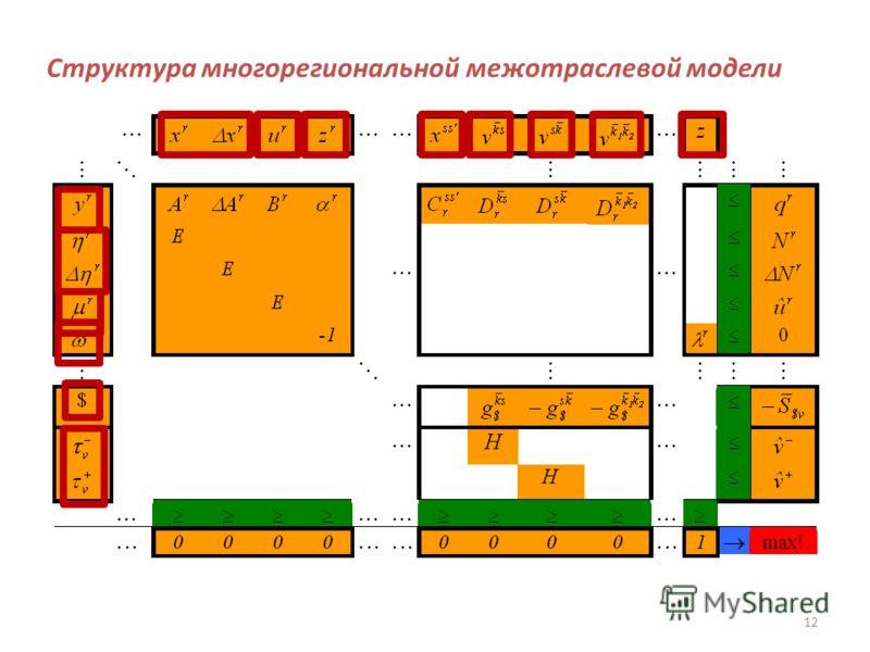 Структура многорегиональной межотраслевой модели 12