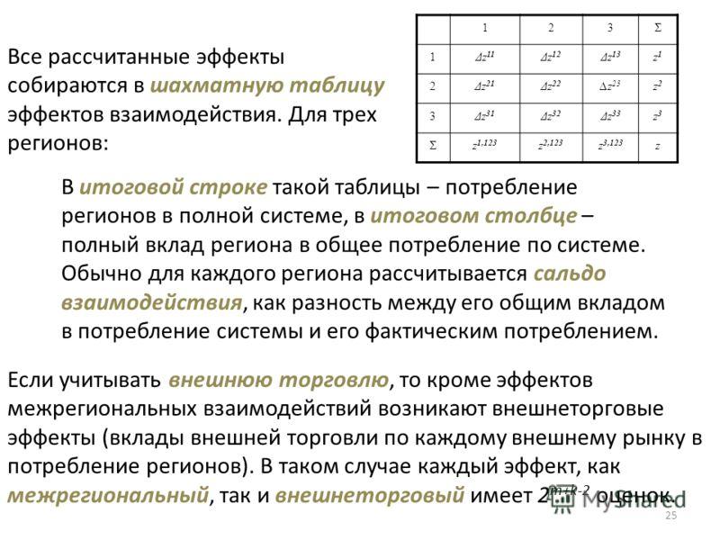 25 Все рассчитанные эффекты собираются в шахматную таблицу эффектов взаимодействия. Для трех регионов: 123Σ 1Δz 11 Δz 12 Δz 13 z1z1 2Δz 21 Δz 22 z 23 z2z2 3Δz 31 Δz 32 Δz 33 z3z3 Σz 1,123 z 2,123 z 3,123 z В итоговой строке такой таблицы – потреблени