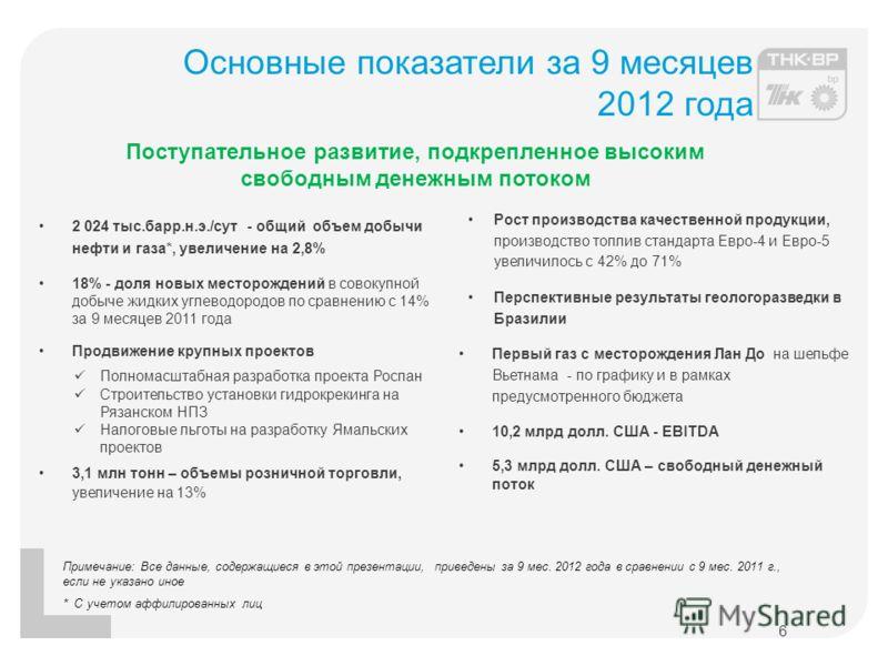 Основные показатели за 9 месяцев 2012 года 6 Поступательное развитие, подкрепленное высоким свободным денежным потоком 2 024 тыс.барр.н.э./сут - общий объем добычи нефти и газа*, увеличение на 2,8% 18% - доля новых месторождений в совокупной добыче ж