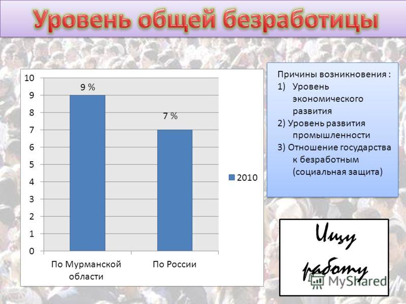 9 % 7 % Ищу работу Причины возникновения : 1)Уровень экономического развития 2) Уровень развития промышленности 3) Отношение государства к безработным (социальная защита)