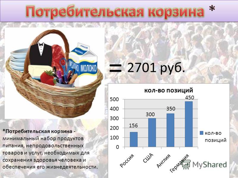 = 2701 руб. *Потребительская корзина - минимальный набор продуктов питания, непродовольственных товаров и услуг, необходимых для сохранения здоровья человека и обеспечения его жизнедеятельности. 156 300 350 450