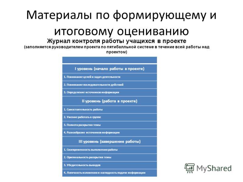 Материалы по формирующему и итоговому оцениванию I уровень (начало работы в проекте) 1. Понимание целей и задач деятельности 2. Понимание последовательности действий 3. Определение источников информации II уровень (работа в проекте) 1. Самостоятельно