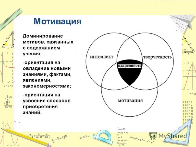 Мотивация Доминирование мотивов, связанных с содержанием учения: -ориентация на овладение новыми знаниями, фактами, явлениями, закономерностями; -ориентация на усвоение способов приобретения знаний.