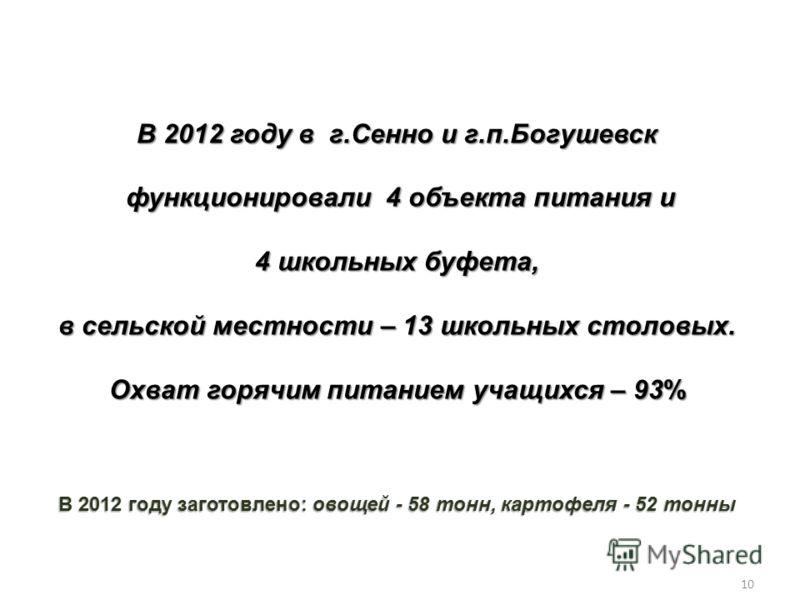 В 2012 году в г.Сенно и г.п.Богушевск функционировали 4 объекта питания и функционировали 4 объекта питания и 4 школьных буфета, в сельской местности – 13 школьных столовых. Охват горячим питанием учащихся – 93% 10 В 2012 году заготовлено: овощей - 5
