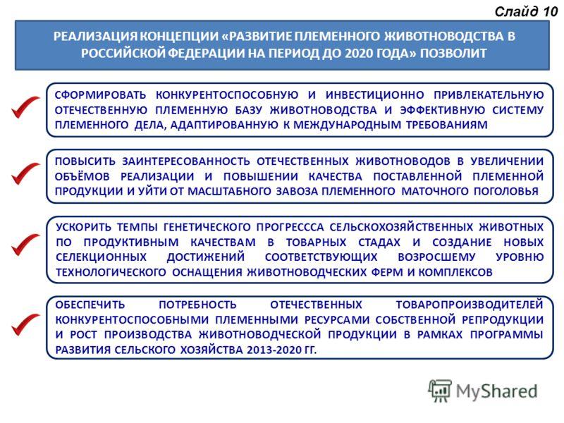 Слайд 10 РЕАЛИЗАЦИЯ КОНЦЕПЦИИ «РАЗВИТИЕ ПЛЕМЕННОГО ЖИВОТНОВОДСТВА В РОССИЙСКОЙ ФЕДЕРАЦИИ НА ПЕРИОД ДО 2020 ГОДА» ПОЗВОЛИТ СФОРМИРОВАТЬ КОНКУРЕНТОСПОСОБНУЮ И ИНВЕСТИЦИОННО ПРИВЛЕКАТЕЛЬНУЮ ОТЕЧЕСТВЕННУЮ ПЛЕМЕННУЮ БАЗУ ЖИВОТНОВОДСТВА И ЭФФЕКТИВНУЮ СИСТЕ