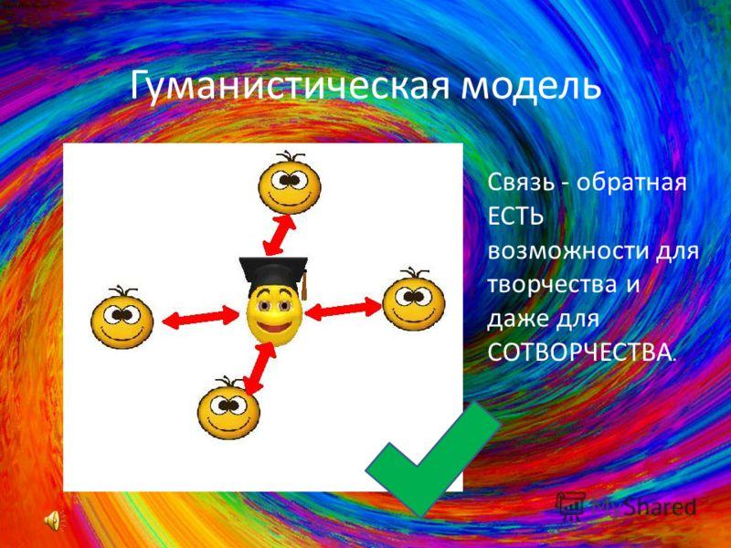 Традиционная модель Связь - односторонняя Нет возможности для творчества.