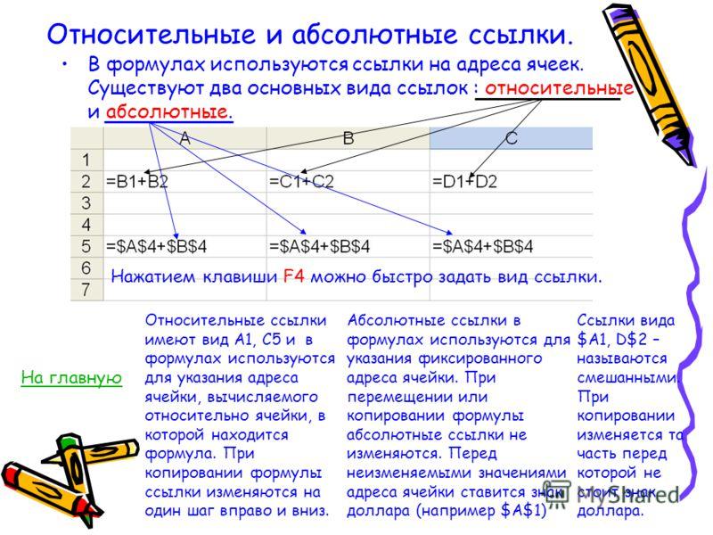 Относительные и абсолютные ссылки. В формулах используются ссылки на адреса ячеек. Существуют два основных вида ссылок : относительные и абсолютные. Относительные ссылки имеют вид А1, С5 и в формулах используются для указания адреса ячейки, вычисляем
