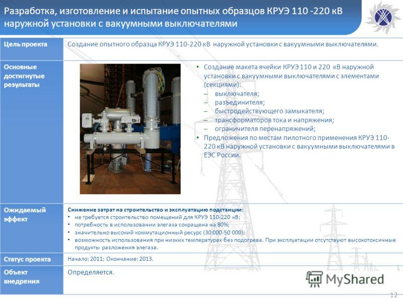 Создание гирлянды с использованием мультикамерных изоляторов - разрядников для ВЛ 220 кВ (ГИРМК) 11 Цель проектаСоздание изоляторов-разрядников для воздушных линий электропередачи с отсутствием грозотросов для обеспечения надежного энергоснабжения по
