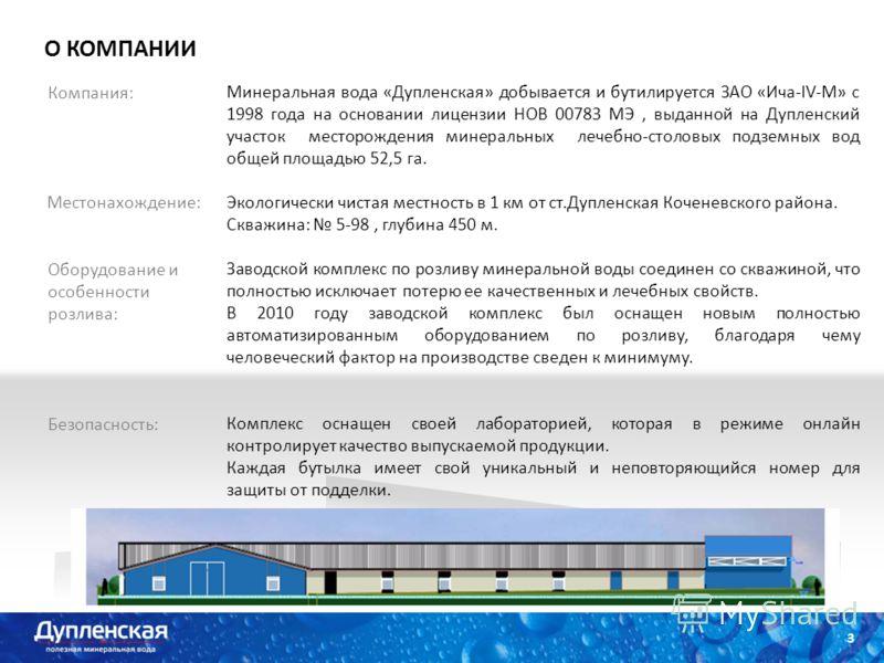 О КОМПАНИИ 3 3 Минеральная вода «Дупленская» добывается и бутилируется ЗАО «Ича-IV-М» с 1998 года на основании лицензии НОВ 00783 МЭ, выданной на Дупленский участок месторождения минеральных лечебно-столовых подземных вод общей площадью 52,5 га. Экол
