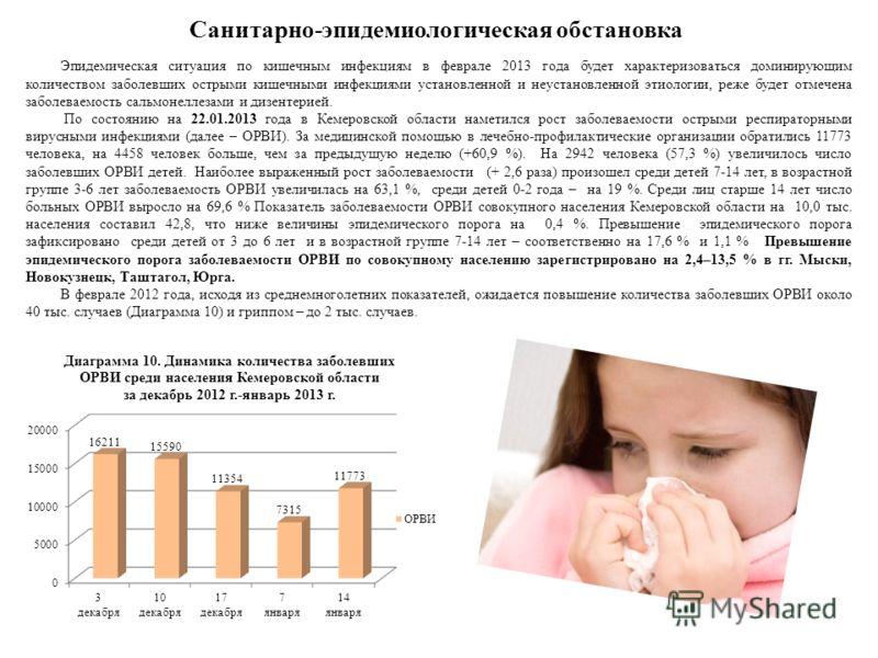 Санитарно-эпидемиологическая обстановка Эпидемическая ситуация по кишечным инфекциям в феврале 2013 года будет характеризоваться доминирующим количеством заболевших острыми кишечными инфекциями установленной и неустановленной этиологии, реже будет от