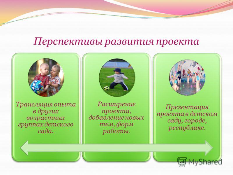 Перспективы развития проекта Трансляция опыта в других возрастных группах детского сада. Расширение проекта, добавление новых тем, форм работы. Презентация проекта в детском саду, городе, республике.