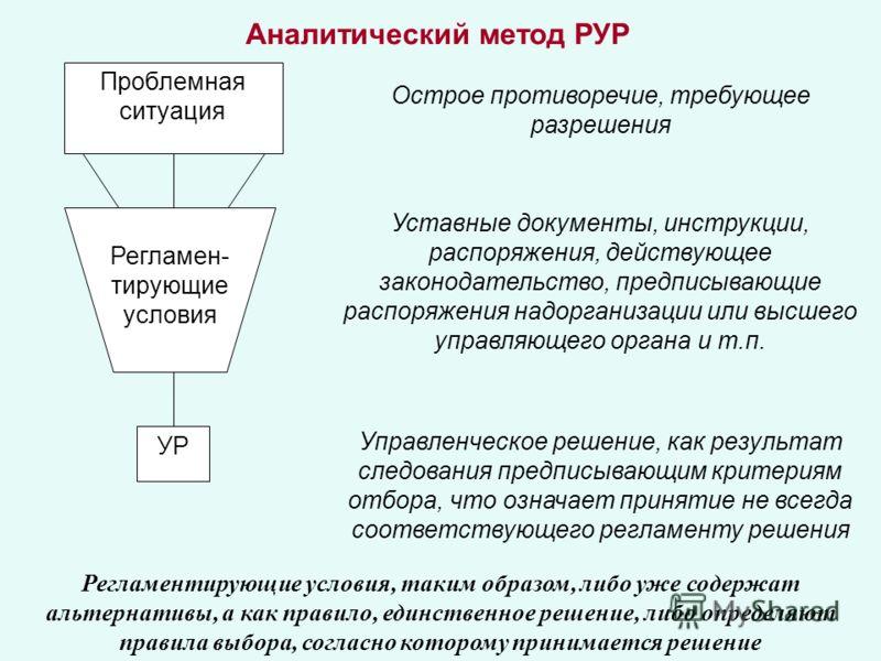 Аналитический метод РУР Проблемная ситуация Регламен- тирующие условия УР Острое противоречие, требующее разрешения Уставные документы, инструкции, распоряжения, действующее законодательство, предписывающие распоряжения надорганизации или высшего упр