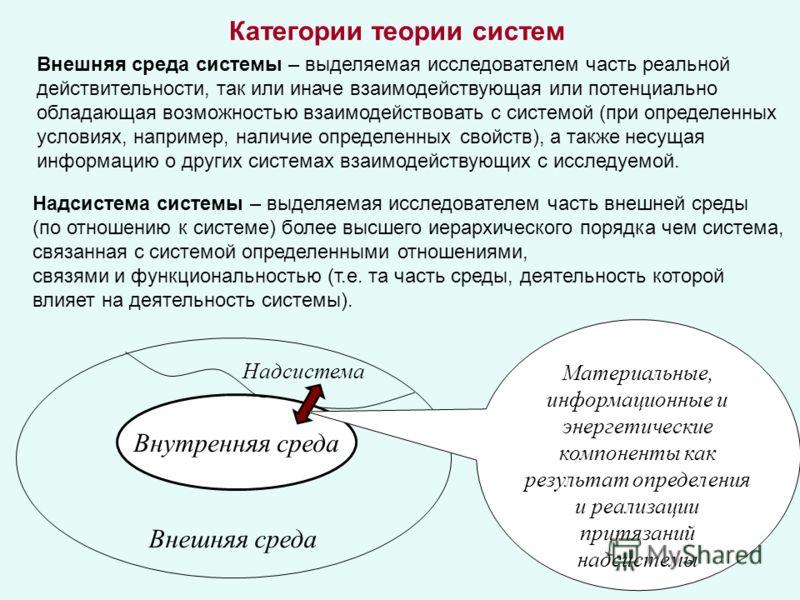 Категории теории систем Внешняя среда системы – выделяемая исследователем часть реальной действительности, так или иначе взаимодействующая или потенциально обладающая возможностью взаимодействовать с системой (при определенных условиях, например, нал