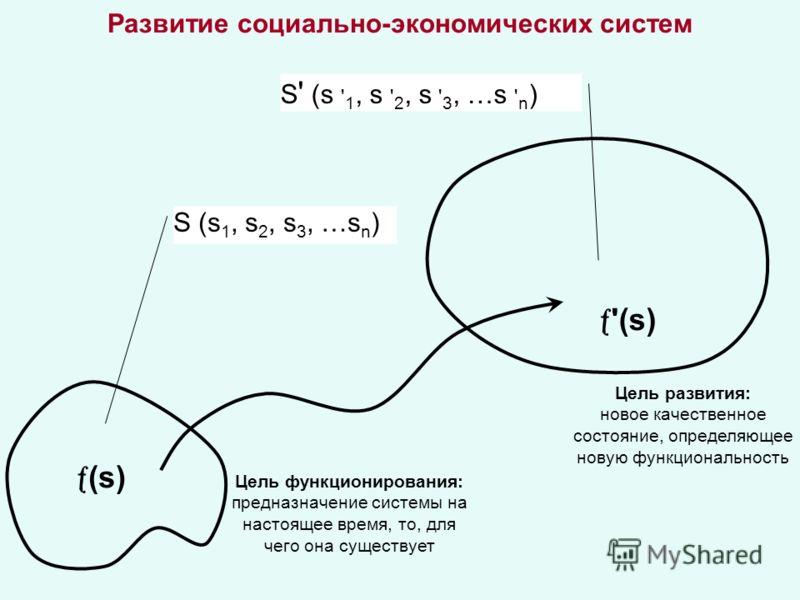 Развитие социально-экономических систем Цель функционирования: предназначение системы на настоящее время, то, для чего она существует (s) '(s) Цель развития: новое качественное состояние, определяющее новую функциональность S (s 1, s 2, s 3, …s n ) S
