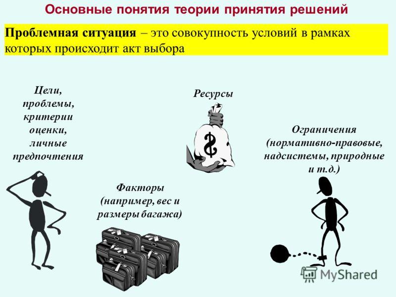 Основные понятия теории принятия решений Проблемная ситуация – это совокупность условий в рамках которых происходит акт выбора Цели, проблемы, критерии оценки, личные предпочтения Факторы (например, вес и размеры багажа) Ресурсы Ограничения (норматив