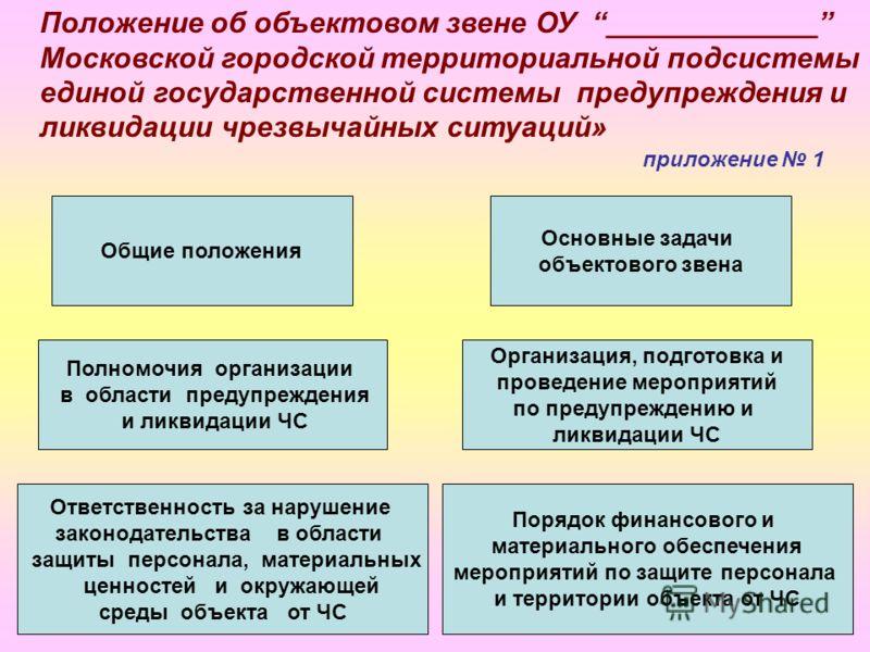 Положение об объектовом звене ОУ _____________ Московской городской территориальной подсистемы единой государственной системы предупреждения и ликвидации чрезвычайных ситуаций» Общие положения Основные задачи объектового звена Полномочия организации