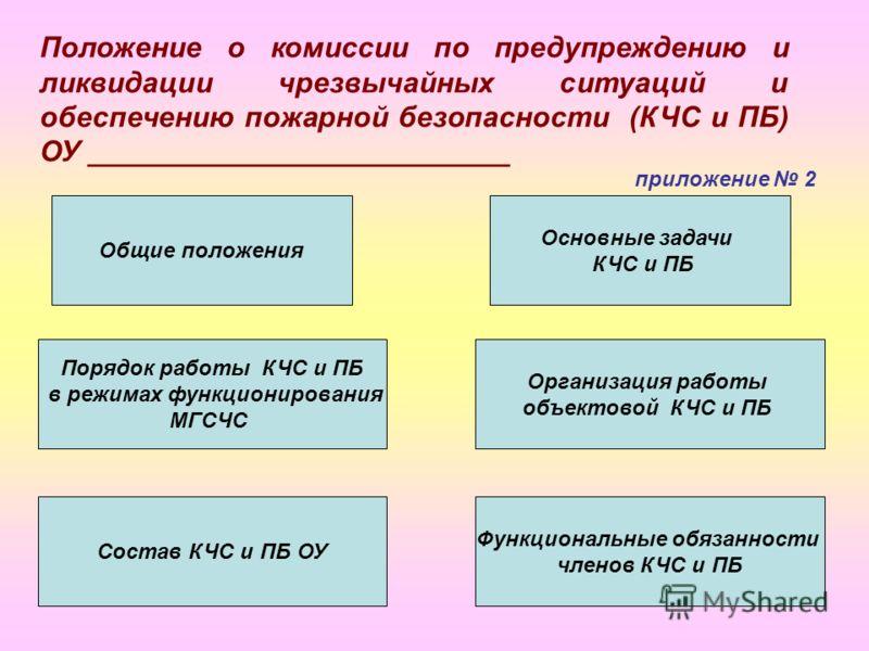 Положение о комиссии по предупреждению и ликвидации чрезвычайных ситуаций и обеспечению пожарной безопасности (КЧС и ПБ) ОУ __________________________ приложение 2 Общие положения Основные задачи КЧС и ПБ Порядок работы КЧС и ПБ в режимах функциониро