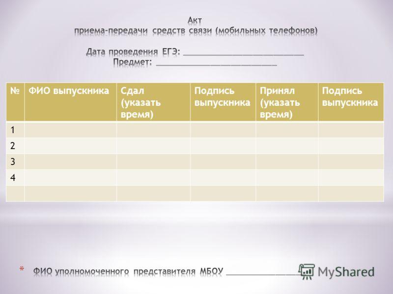 ФИО выпускникаСдал (указать время) Подпись выпускника Принял (указать время) Подпись выпускника 1 2 3 4