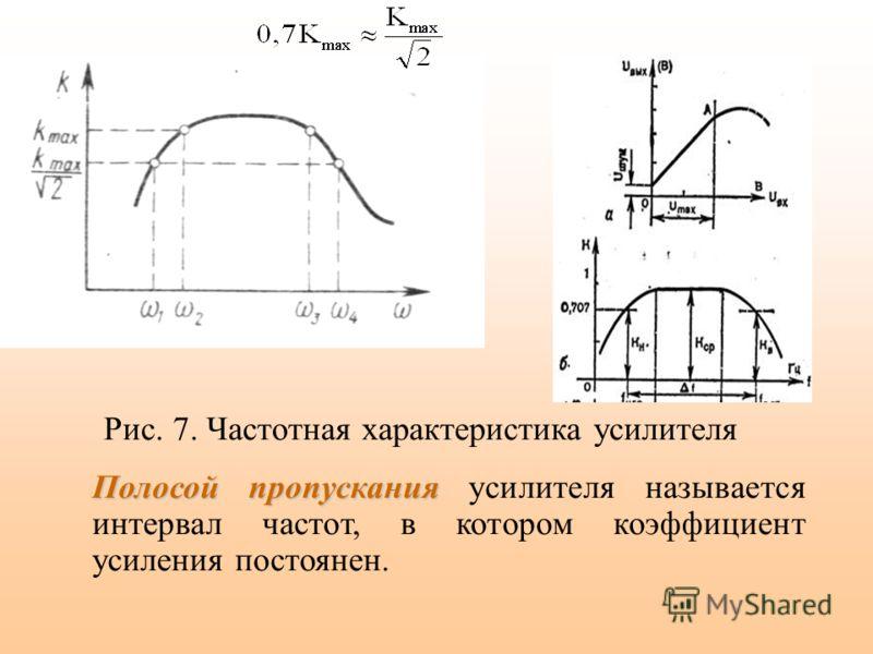 Полосой пропускания Полосой пропускания усилителя называется интервал частот, в котором коэффициент усиления постоянен. Рис. 7. Частотная характеристика усилителя
