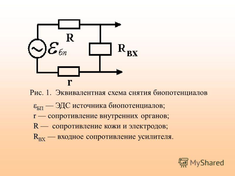 Рис. 1. Эквивалентная схема снятия биопотенциалов БП БП ЭДС источника биопотенциалов; r r сопротивление внутренних органов; R R сопротивление кожи и электродов; R ВХ R ВХ входное сопротивление усилителя.