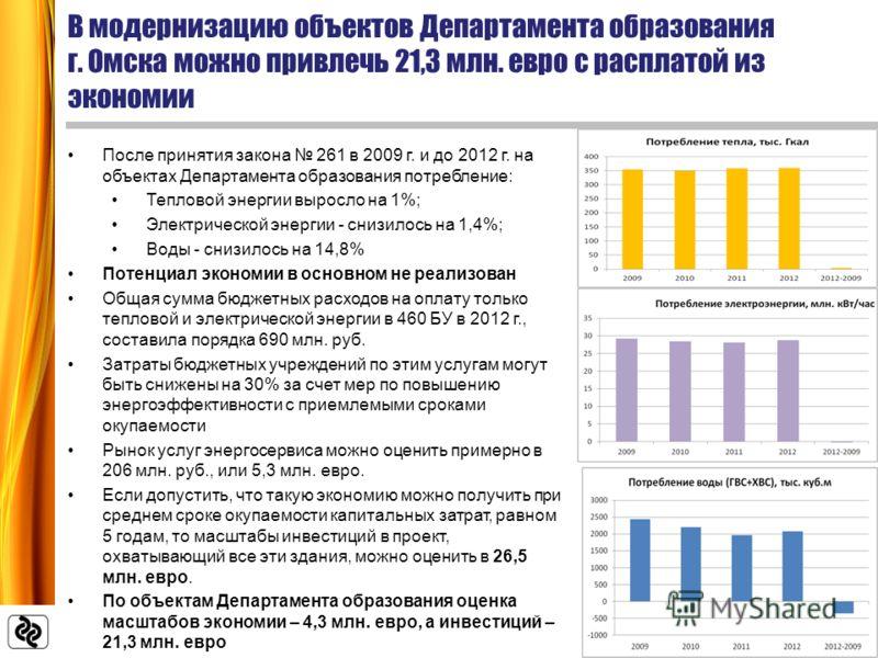 После принятия закона 261 в 2009 г. и до 2012 г. на объектах Департамента образования потребление: Тепловой энергии выросло на 1%; Электрической энергии - снизилось на 1,4%; Воды - снизилось на 14,8% Потенциал экономии в основном не реализован Общая