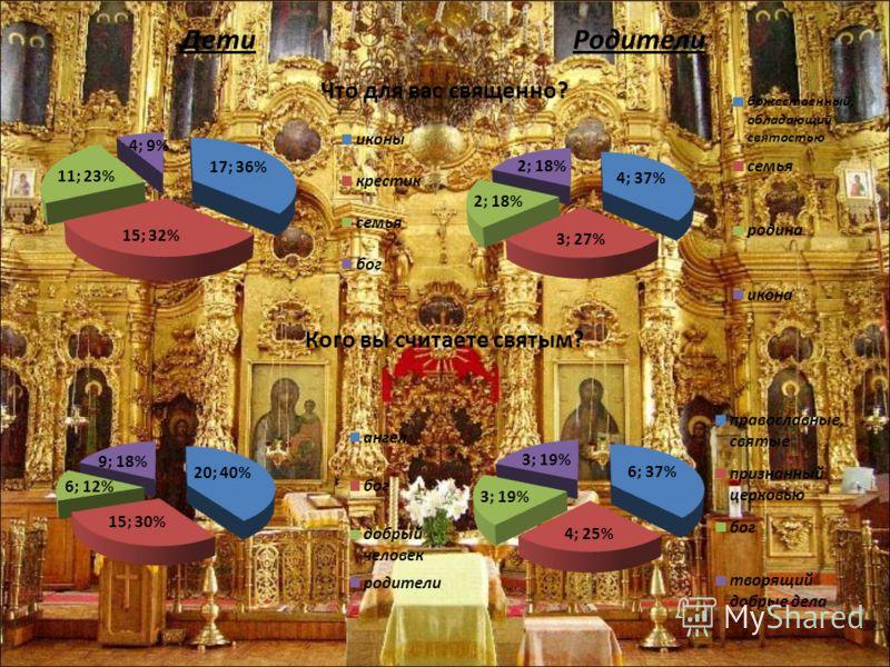 Что для вас священно? ДетиРодители Кого вы считаете святым?
