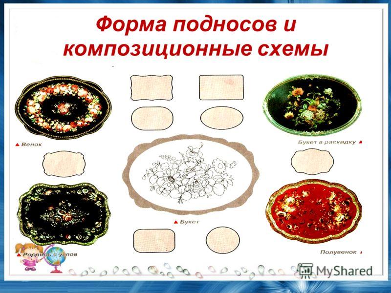 Форма подносов и композиционные схемы