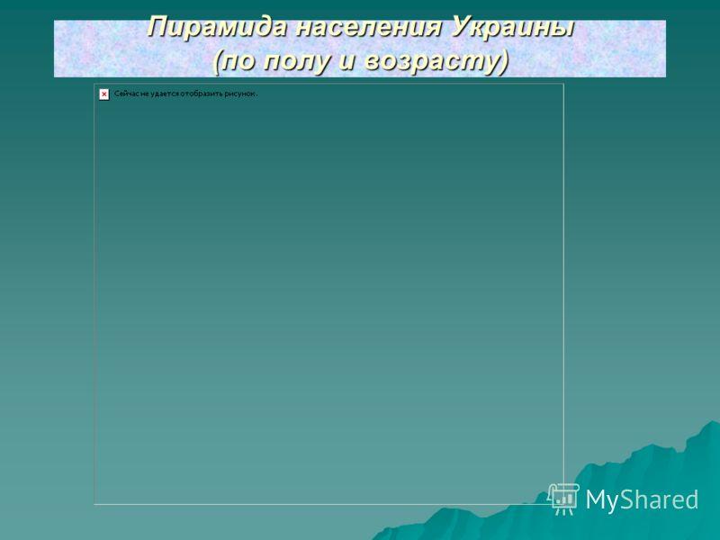 Пирамида населения Украины (по полу и возрасту)