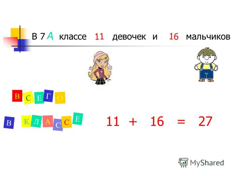В 7 классе девочек и мальчиков А 1 1616 В С Е Г О В К Л А С С Е 11 + 16 = 27