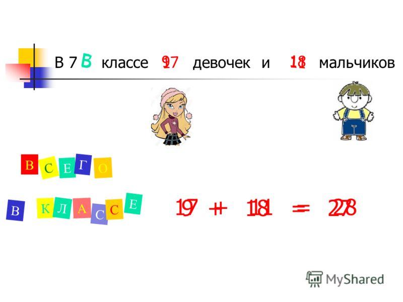 В 7 классе девочек и мальчиков Б 17 11 В С Е Г О В К Л А С С Е 9 + 18 = 27 В 9 1818 17 + 11 = 28