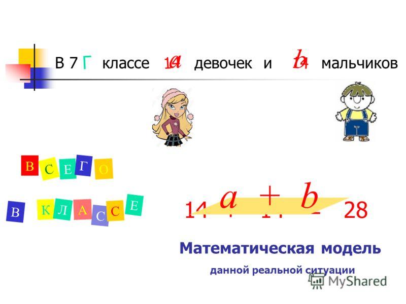 14 + 14 = 28 В 7 классе девочек и мальчиков 14 В С Е Г О В К Л А С С Е a b a + b Математическая модель Г данной реальной ситуации