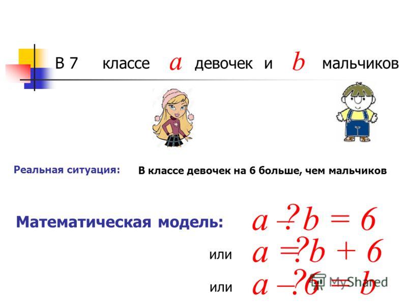 В 7 классе девочек и мальчиков a b a – b = 6 Математическая модель: Реальная ситуация: В классе девочек на 6 больше, чем мальчиков ? или a = b + 6 a – 6 = b или ? ?