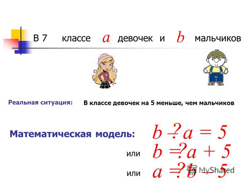 В 7 классе девочек и мальчиков a b b – a = 5 Математическая модель: Реальная ситуация: В классе девочек на 5 меньше, чем мальчиков ? или b = a + 5 a = b – 5 или ? ?
