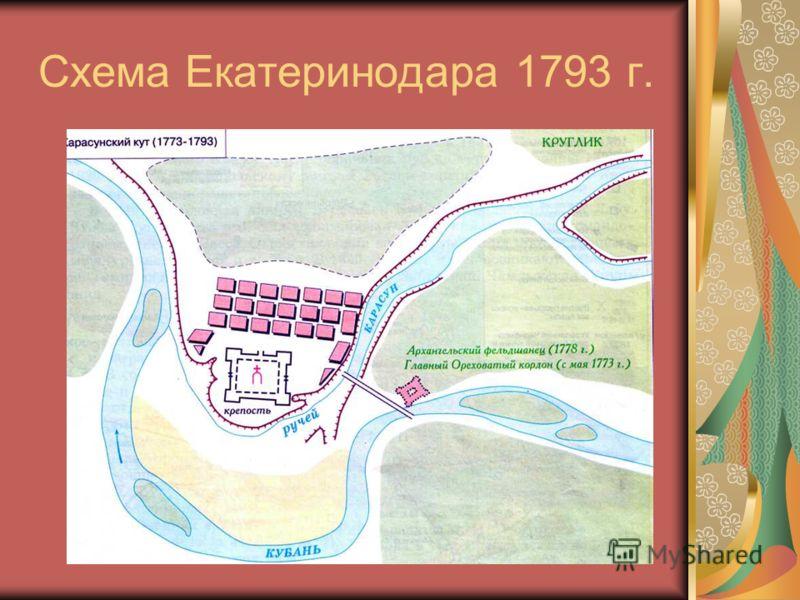Схема Екатеринодара 1793 г.