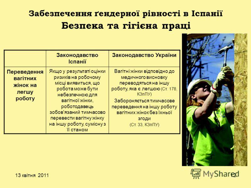 13 квітня 201112 Забезпечення ґендерної рівності в Іспанії Безпека та гігієна праці Законодавство Іспанії Законодавство України Переведення вагітних жінок на легшу роботу Якщо у результаті оцінки ризиків на робочому місці виявиться, що робота може бу