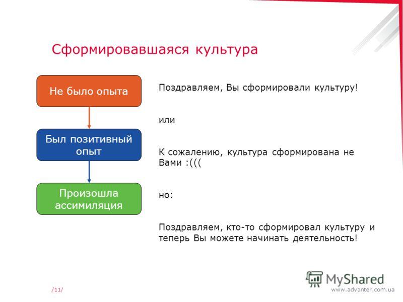 www.advanter.com.ua/11/ Сформировавшаяся культура Поздравляем, Вы сформировали культуру! или К сожалению, культура сформирована не Вами :((( но: Поздравляем, кто-то сформировал культуру и теперь Вы можете начинать деятельность! Не было опыта Был пози
