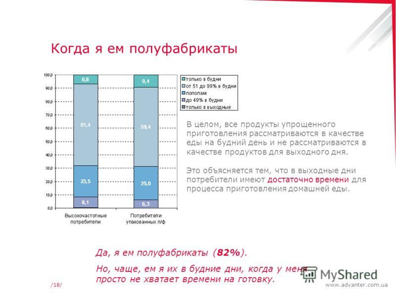 www.advanter.com.ua/18/ Когда я ем полуфабрикаты В целом, все продукты упрощенного приготовления рассматриваются в качестве еды на будний день и не рассматриваются в качестве продуктов для выходного дня. Это объясняется тем, что в выходные дни потреб