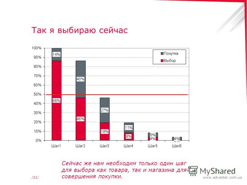 www.advanter.com.ua/21/ Так я выбираю сейчас Сейчас же нам необходим только один шаг для выбора как товара, так и магазина для совершения покупки.