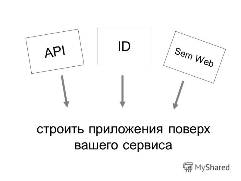 API ID Sem Web строить приложения поверх вашего сервиса