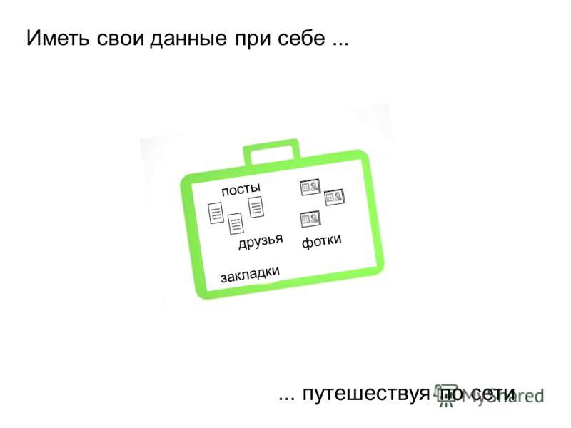 посты друзья фотки закладки Иметь свои данные при себе...... путешествуя по сети